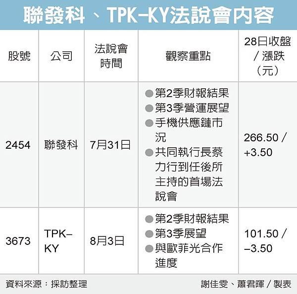 本周大事:上市櫃生技指數 31日上線、聯發科TPK法說 #台股行事曆 #大陸焦點_05