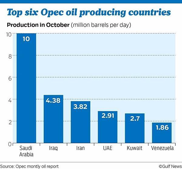 OPEC維持限產協議 油價將維持在60至70美元間※本週操盤筆記_03