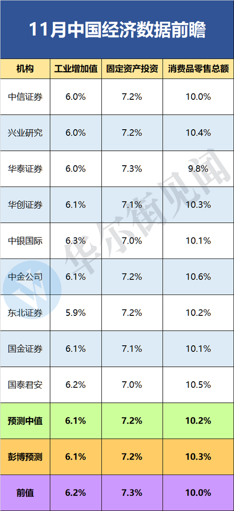 超級星期四即將來襲!五位「央媽」利率決議 中國、歐洲經濟數據揭曉_03