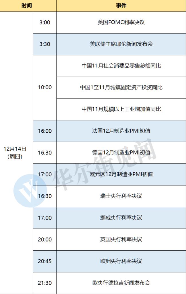 超級星期四即將來襲!五位「央媽」利率決議 中國、歐洲經濟數據揭曉_05