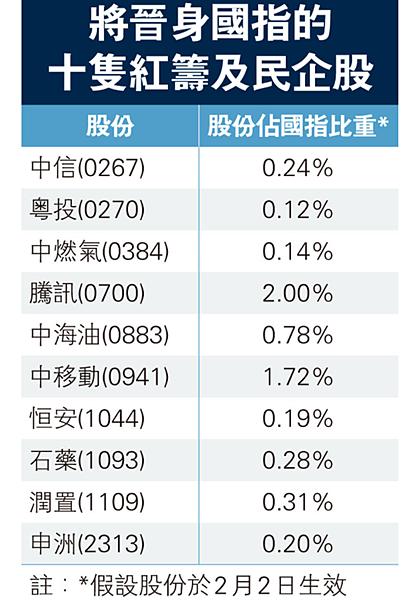 證券時報:理性看待近期A股市場回調
