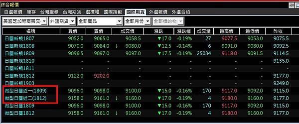 微型日圓期貨合約報價.jpg