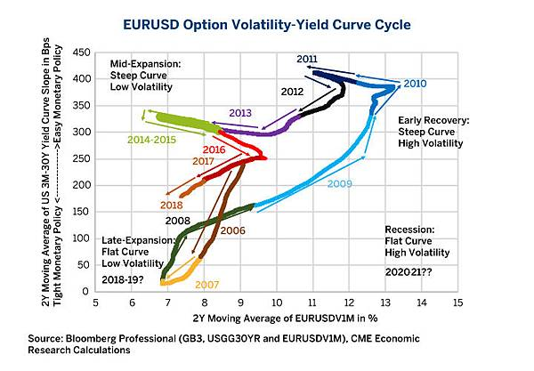 fx-options-volatility-set-to-rise-as-currencies-wobble-fig07.jpg