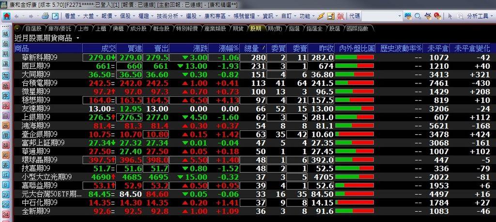 股票期貨成交量排行.jpg