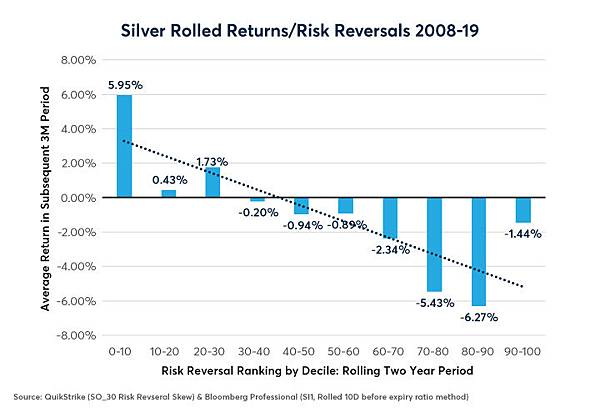 gold-silver-options-skews-upside-risk-ahead-fig04.jpg
