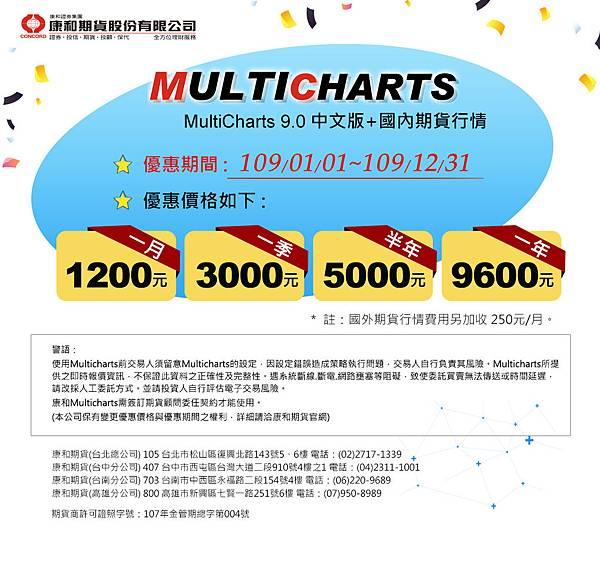 20191204Multicharts收費標準EDM.jpg