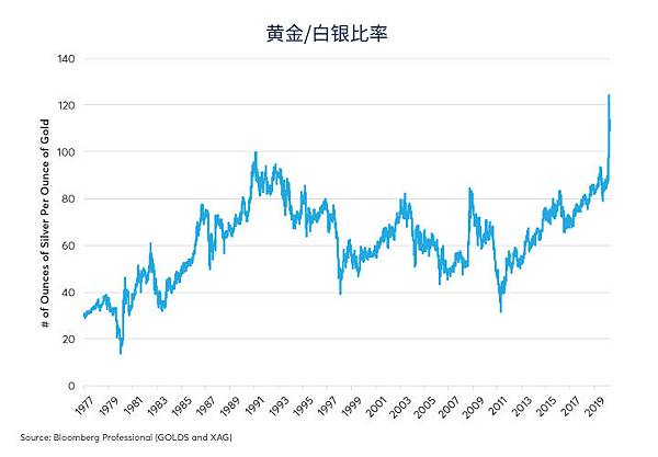 cn-s-gold-outshines-silver-as-economics-widen-price-ratio-fig01.jpg