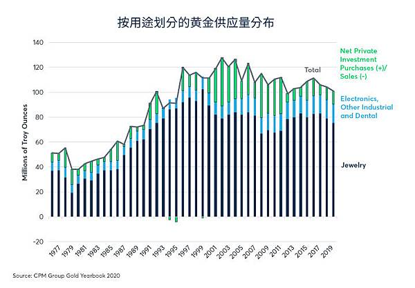 cn-s-gold-outshines-silver-as-economics-widen-price-ratio-fig04.jpg