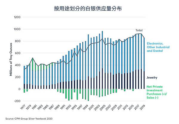 cn-s-gold-outshines-silver-as-economics-widen-price-ratio-fig05.jpg