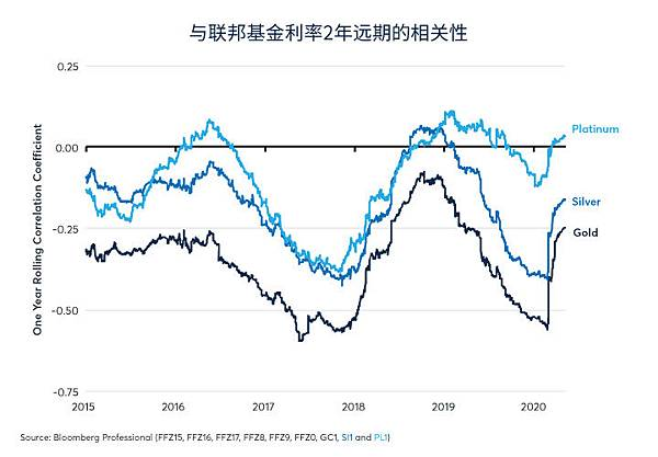 cn-s-gold-outshines-silver-as-economics-widen-price-ratio-fig07.jpg