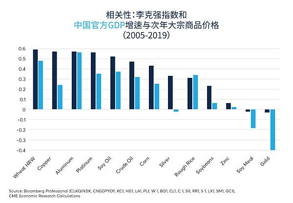 cn-s-gold-outshines-silver-as-economics-widen-price-ratio-fig09.jpg