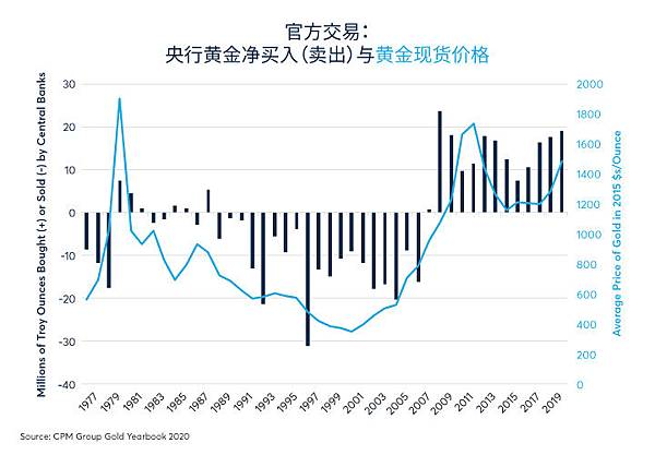 cn-s-gold-outshines-silver-as-economics-widen-price-ratio-fig11.jpg