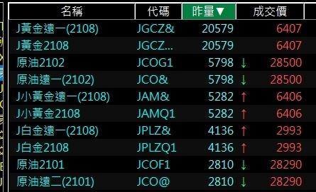 日本東工交易所熱門排行.jpg