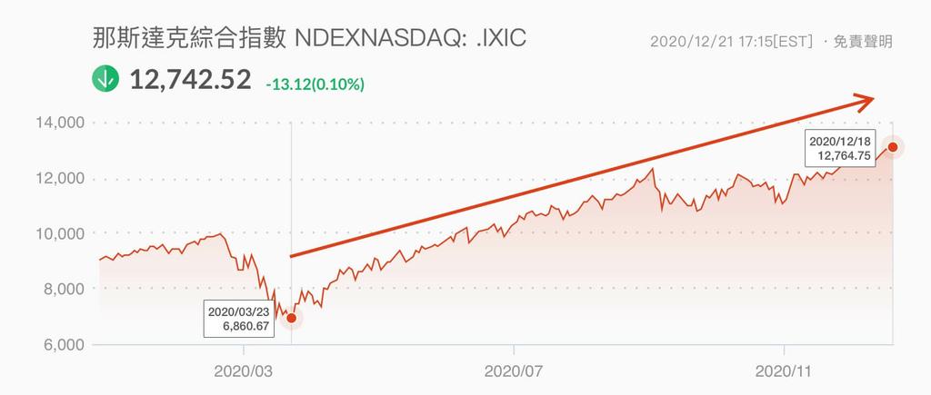 chart_1_DT.jpg