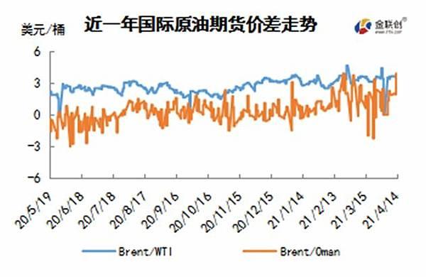 cn-s-crude-oil-weekly-report-2021-04-15-fig02.jpg