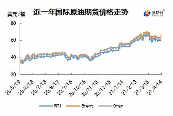 cn-s-crude-oil-weekly-report-2021-04-15-fig01.jpg