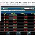 康和E閃電股票代號找股票期貨