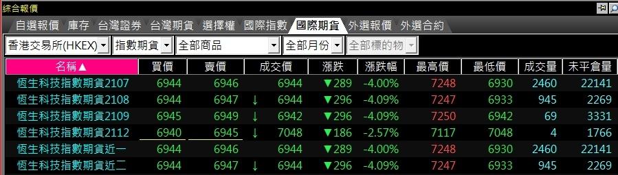 恆生科技指數期貨報價.jpg