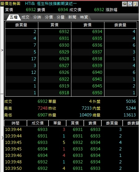 恆生科技指數期貨十檔報價.jpg