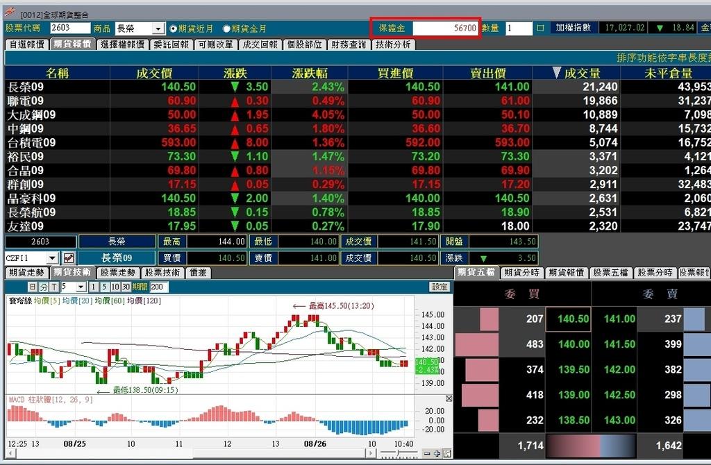 股票期貨保證金計算機.jpg