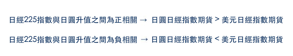 cn-t-nikkei-225-spread-opportunities-formula-01.jpg
