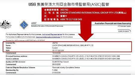 ASIC金融監管.jpg