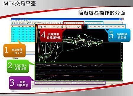 MT4交易平台3.jpg