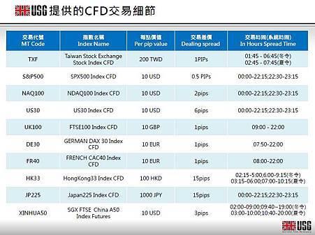 台灣加權指數期貨9.jpg