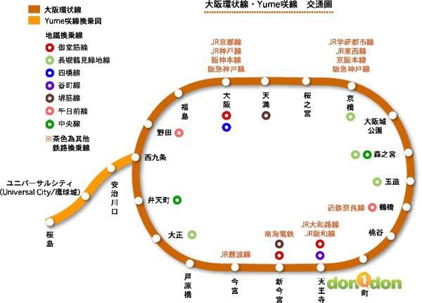 【賽場焦點】-『2012大阪馬拉松(下)- Osaka Marathon Day』 (2)