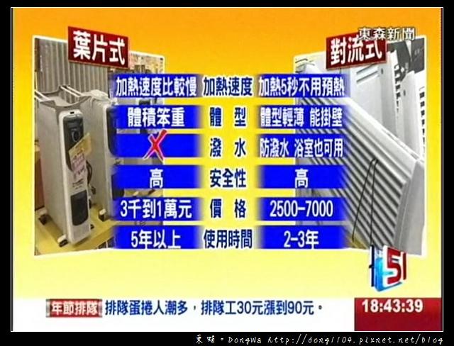 【居家生活】寒冬救星電暖器大PK。葉片式 vs 對流式 vs 陶瓷式 vs 鹵素燈