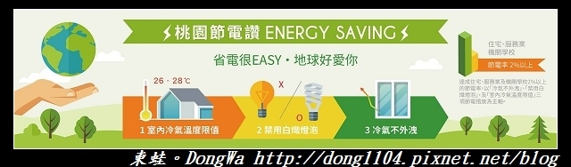 【好康情報】節電就從日常生活中做起|走出戶外 更換節電生活家電