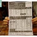 【台南中西區宵夜推薦】盛り場懷舊餐廳 沙卡里巴啤酒屋