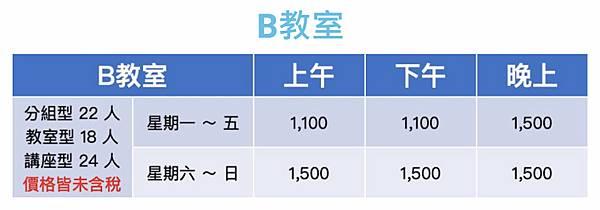 【台北場地租借懶人包】會議/教室/講座場地出租總整理