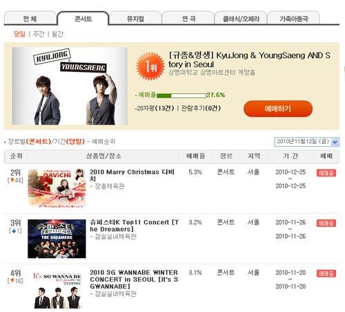 Auction Ticket   演唱会预售   日预售排行榜.jpg