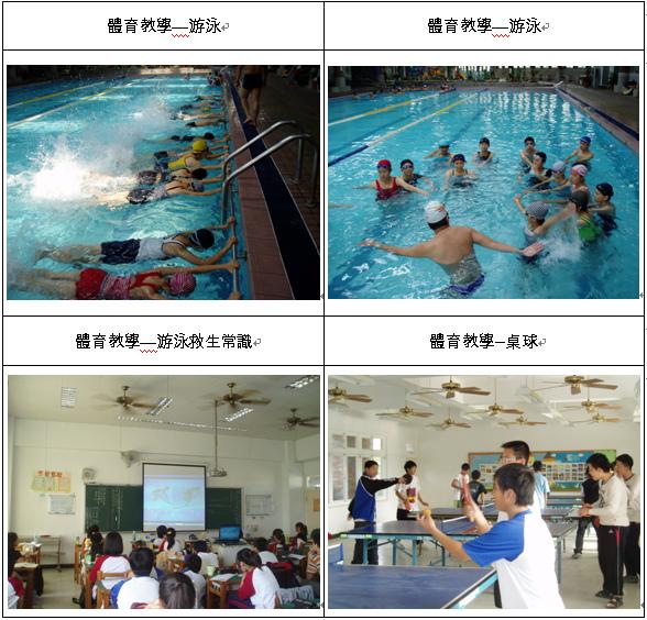 二1_2體育教學.bmp