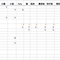 2012.11 小米菲義賣-4