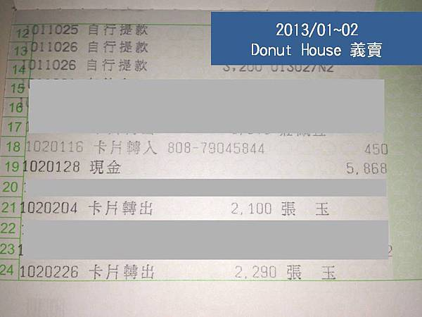 20130102 Dhout House 團購義賣Receipt