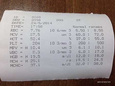 2014.05.24 年度健檢-4