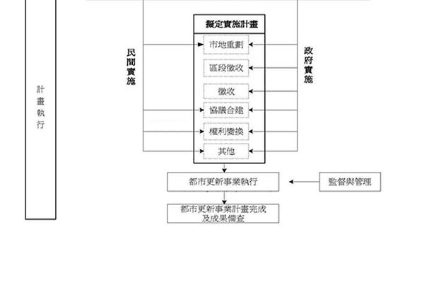 都市更新作業流程-2.jpg