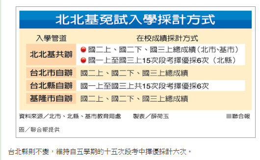 免試入學新聞.jpg