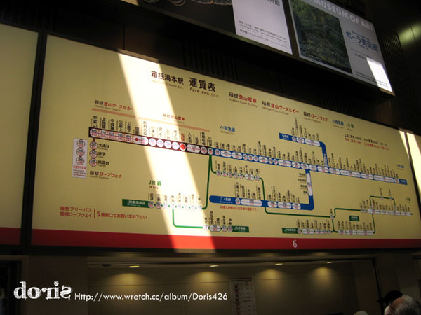 小火車路線圖