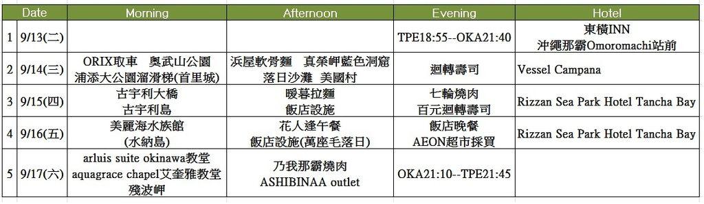 沖繩行程表.jpg