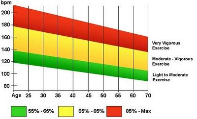 target-hearrate-chart.jpg