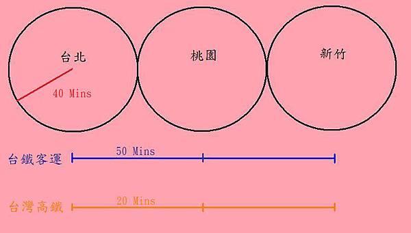 圓形站距圖.jpg