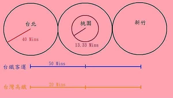 圓形站距圖+接駁限制.jpg