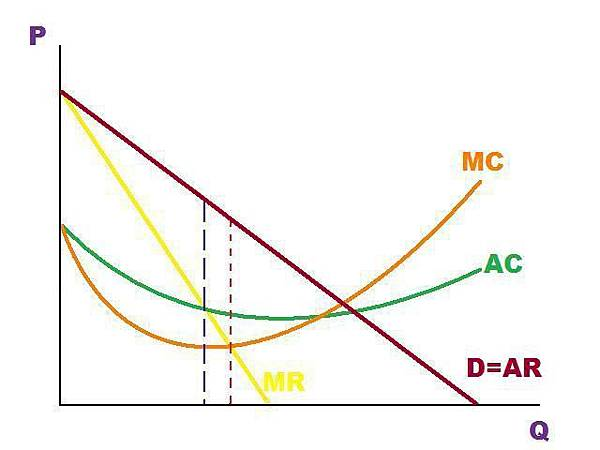MC=MR.jpg