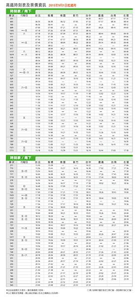台灣高鐵時刻表.png