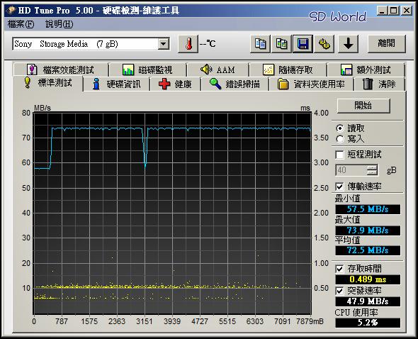 SONY USB3.0 8GB -1