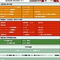 RBO技能圖 - 弓手(女)