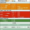 RBO技能圖 - 弓手(男)